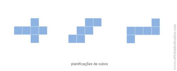 planificação de poliedros Matemática 5º | I Sólidos Geométricos   3. Planificação de sólidos