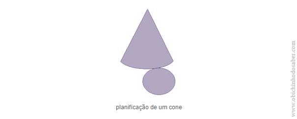 planificação do cone Matemática 5º | I Sólidos Geométricos   3. Planificação de sólidos