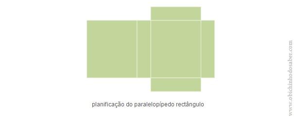 planificação do paralelopípedo Matemática 5º | I Sólidos Geométricos   3. Planificação de sólidos