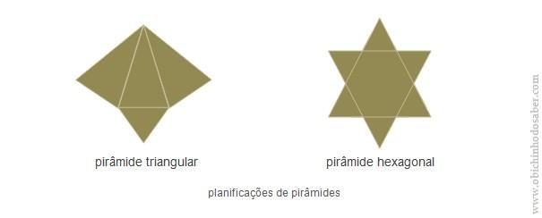 planificações de pirâmides Matemática 5º | I Sólidos Geométricos   3. Planificação de sólidos