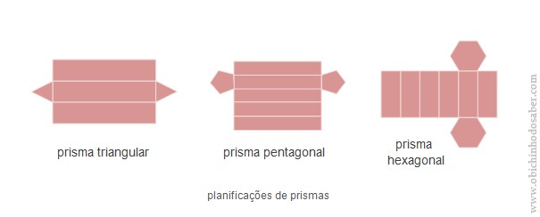 planificações de prismas Matemática 5º | I Sólidos Geométricos   3. Planificação de sólidos