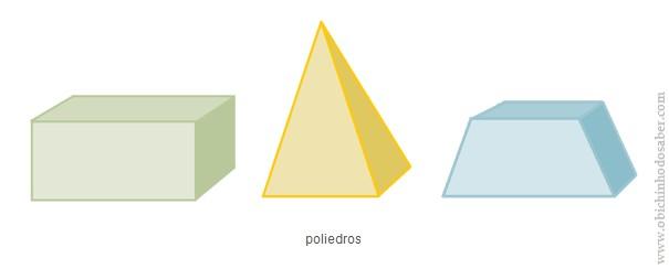 poliedros Matemática 5º | I Sólidos Geométricos   2. Poliedros e Não Poliedros