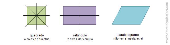 eixos de simetria quadriláteros Matemática 6º | Simetrias axial e rotacional