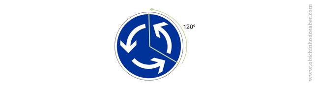 simetria rotacional Matemática 6º | Simetrias axial e rotacional