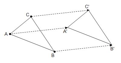translação de 1 figura Matemática 6º | Noção e propriedades da reflexão, da rotação e da translação